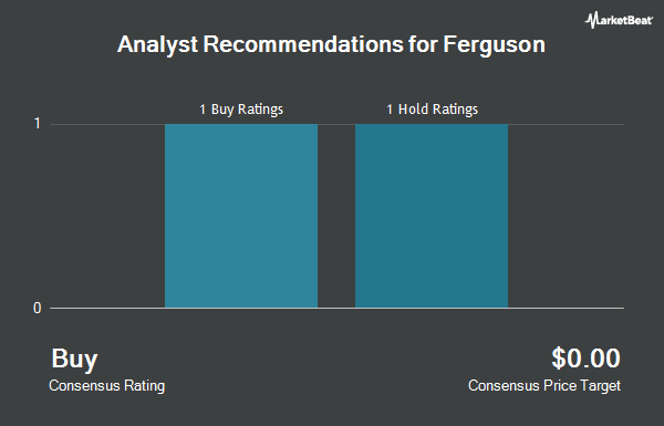Analyst Recommendations for Ferguson (OTCMKTS:FERGY)