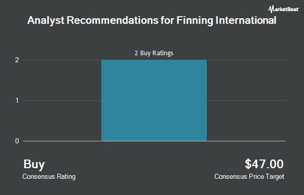 Analyst Recommendations for Finning International (OTCMKTS:FINGF)