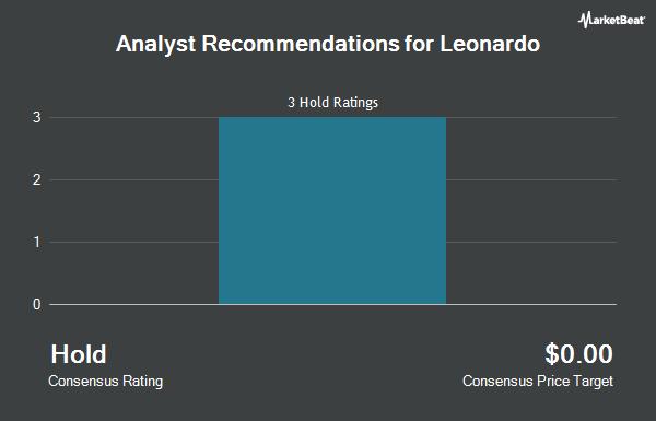 Analyst Recommendations for Leonardo (OTCMKTS:FINMY)