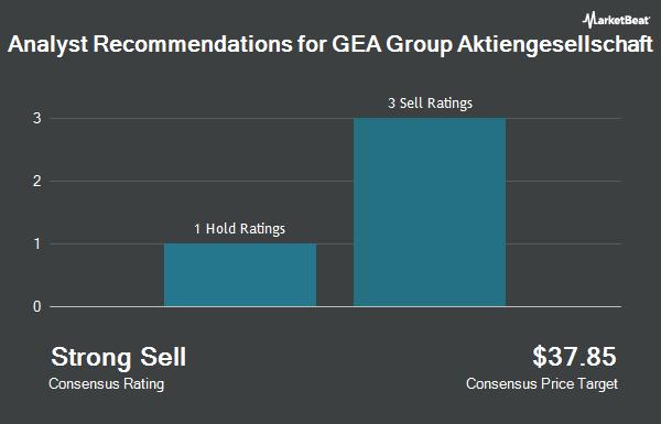 Analyst Recommendations for GEA Group Aktiengesellschaft (OTCMKTS:GEAGY)