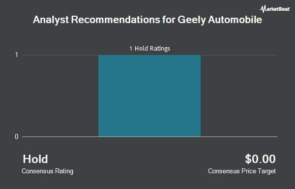Analyst Recommendations for Geely Automobile (OTCMKTS:GELYF)