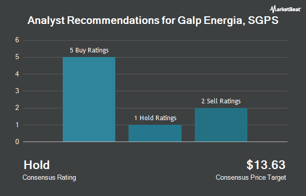 Analyst Recommendations for GALP ENERGIA SG/ADR (OTCMKTS:GLPEY)