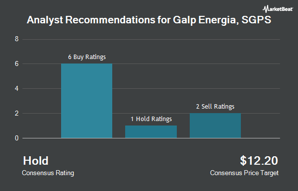 Analyst Recommendations for Galp Energia, SGPS (OTCMKTS:GLPEY)