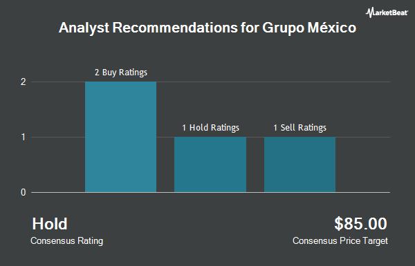 Analyst Recommendations for Grupo México (OTCMKTS:GMBXF)
