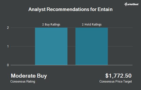 Analyst Recommendations for Entain (OTCMKTS:GMVHF)