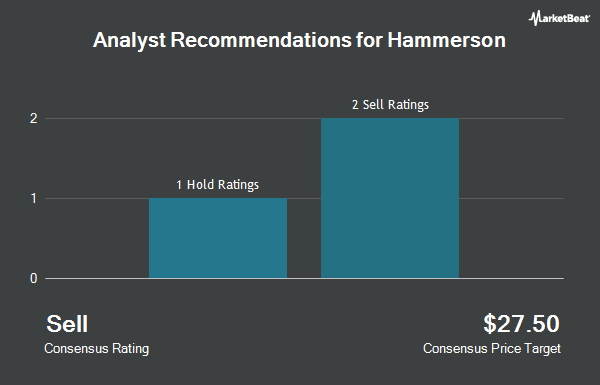 Analyst Recommendations for Hammerson (OTCMKTS:HMSNF)