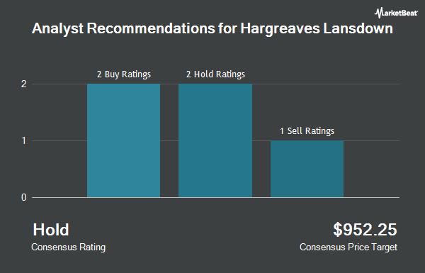 Analyst Recommendations for HARGREAVES LANS/ADR (OTCMKTS:HRGLY)