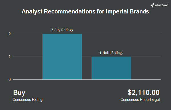 Analyst Recommendations for Imperial Tobacco Group (OTCMKTS:IMBBY)