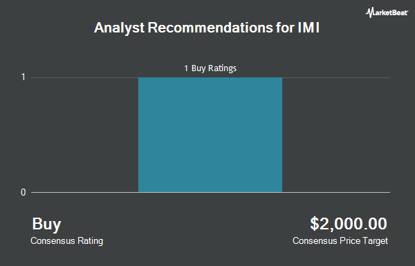 Analyst Recommendations for IMI (OTCMKTS:IMIAF)