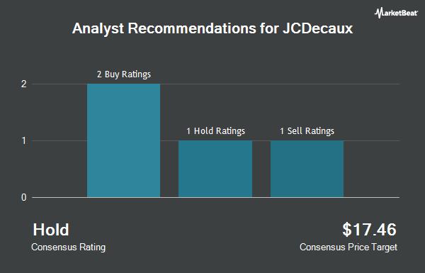 Analyst Recommendations for JCDecaux (OTCMKTS:JCDXF)