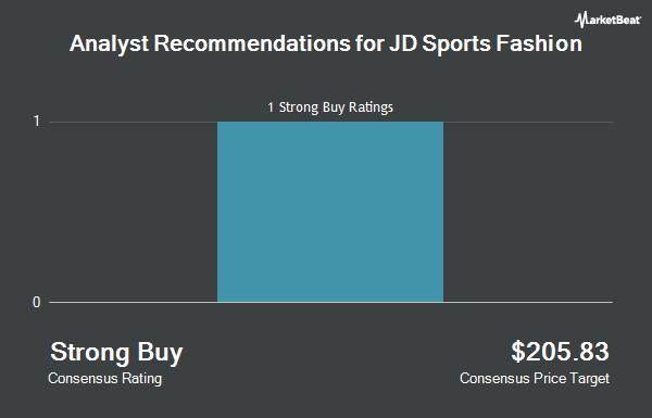 Analyst Recommendations for JD Sports Fashion (OTCMKTS:JDSPY)