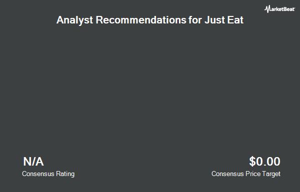 Analyst Recommendations for Just Eat (OTCMKTS:JSTLF)