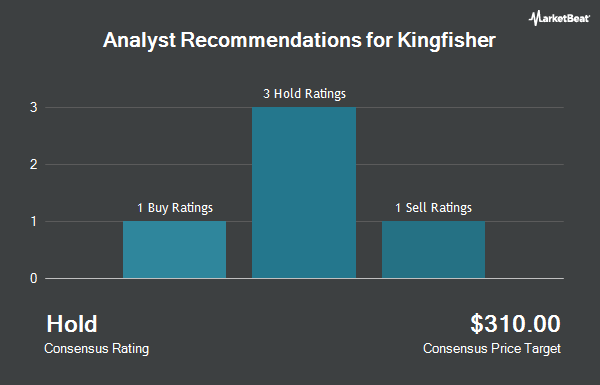 Analyst Recommendations for KINGFISHER PLC/SH (OTCMKTS:KGFHY)