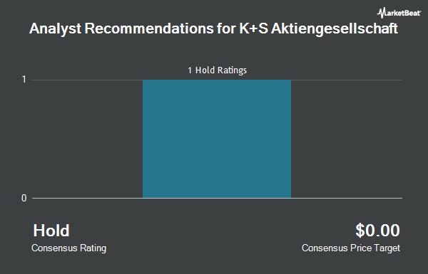 Analyst Recommendations for K&S (OTCMKTS:KPLUF)