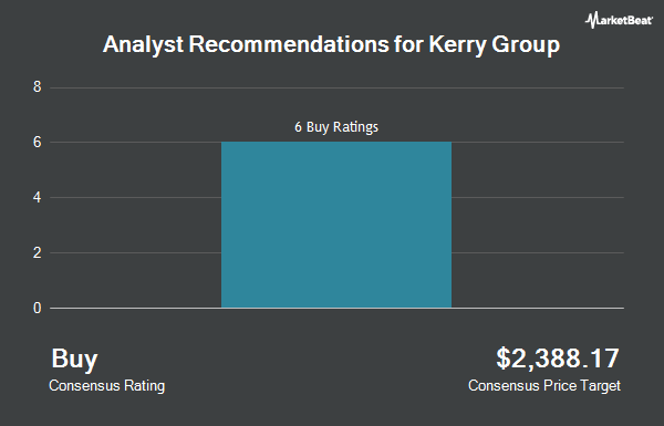Analyst Recommendations for KERRY GRP PLC/S (OTCMKTS:KRYAY)