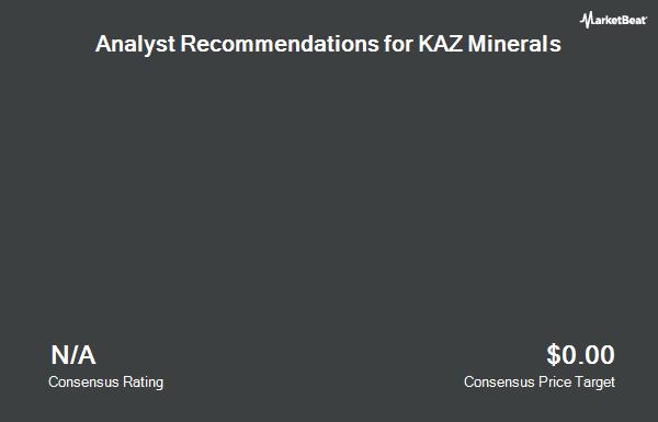 Analyst Recommendations for KAZ Minerals (OTCMKTS:KZMYY)
