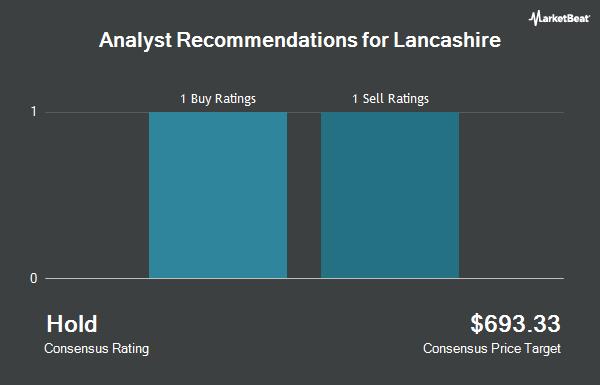 Analyst Recommendations for Lancashire (OTCMKTS:LCSHF)