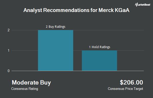 Analyst Recommendations for MERCK Kommanditgesellschaft auf Aktien (OTCMKTS:MKKGY)