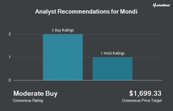 Analyst Recommendations for Mondi (OTCMKTS:MONDY)