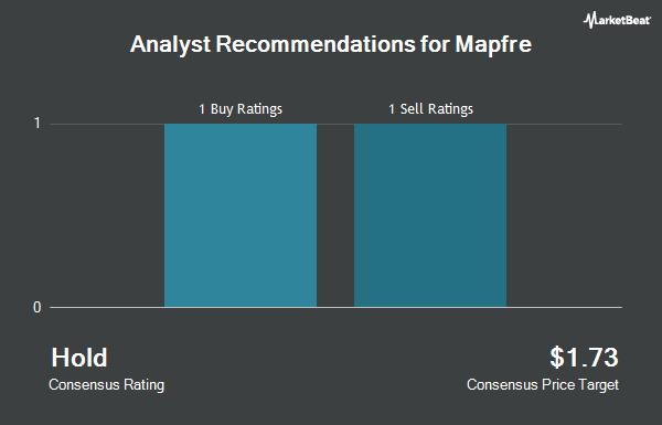 Analyst Recommendations for Mapfre (OTCMKTS:MPFRF)