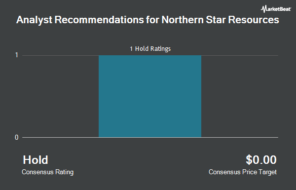 Analyst Recommendations for Northern Star Resources (OTCMKTS:NESRF)