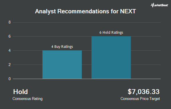 Analyst Recommendations for NEXT (OTCMKTS:NXGPF)