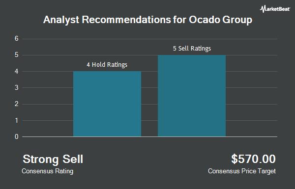 Analyst Recommendations for Ocado Group (OTCMKTS:OCDGF)