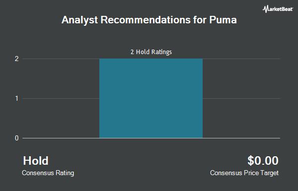 Analyst Recommendations for Puma (OTCMKTS:PMMAF)
