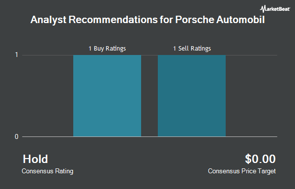 Analyst Recommendations for Porsche Automobil (OTCMKTS:POAHY)