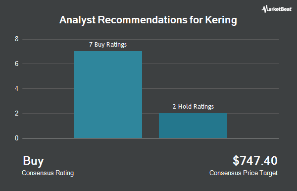 Analyst Recommendations for KERING S A/ADR (OTCMKTS:PPRUY)
