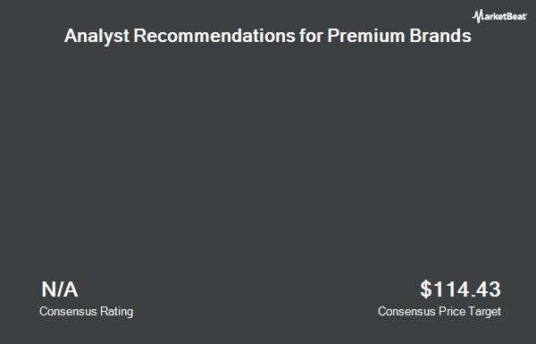 Analyst Recommendations for Premium Brands (OTCMKTS:PRBZF)