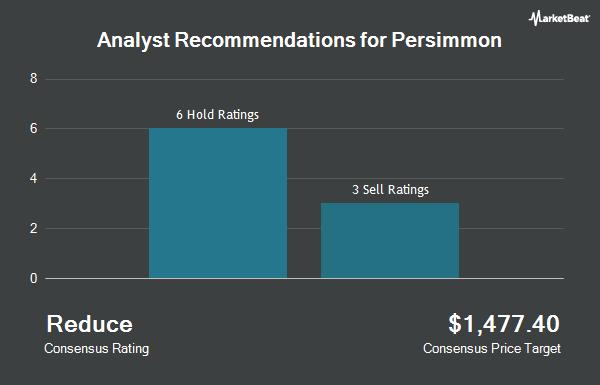 Analyst Recommendations for Persimmon (OTCMKTS:PSMMY)
