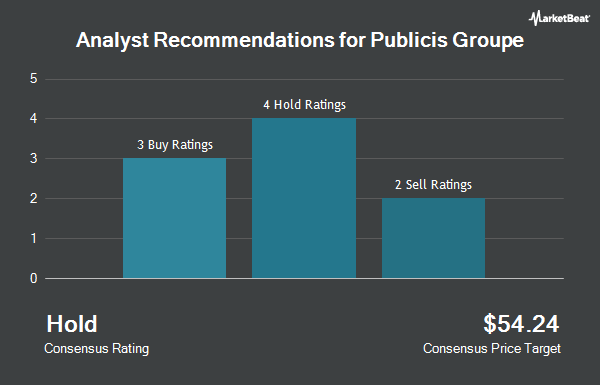 Analyst Recommendations for Publicis Groupe (OTCMKTS:PUBGY)