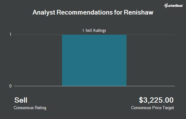 Analyst Recommendations for Renishaw (OTCMKTS:RNSHF)