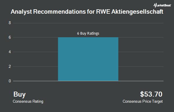 Analyst Recommendations for Rwe Ag Sp (OTCMKTS:RWEOY)