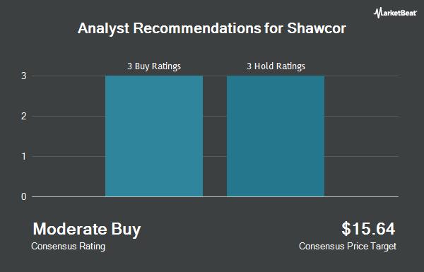 Analyst Recommendations for Shawcor (OTCMKTS:SAWLF)