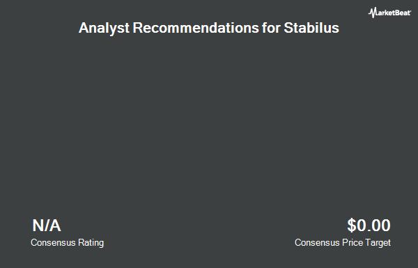 Analyst Recommendations for Stabilus (OTCMKTS:SBLUY)