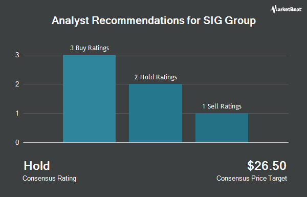 Analyst Recommendations for Sig Combibloc Group (OTCMKTS:SCBGF)