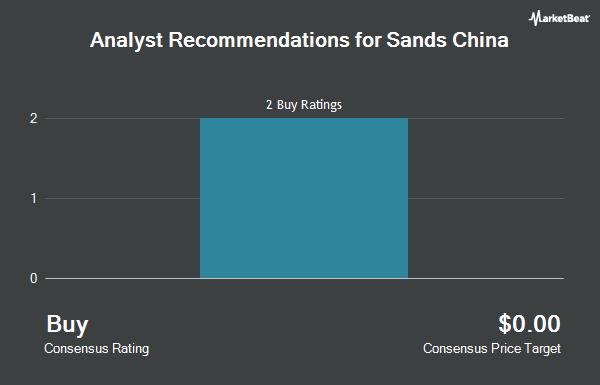 Analyst Recommendations for SANDS CHINA Ltd/ADR (OTCMKTS:SCHYY)