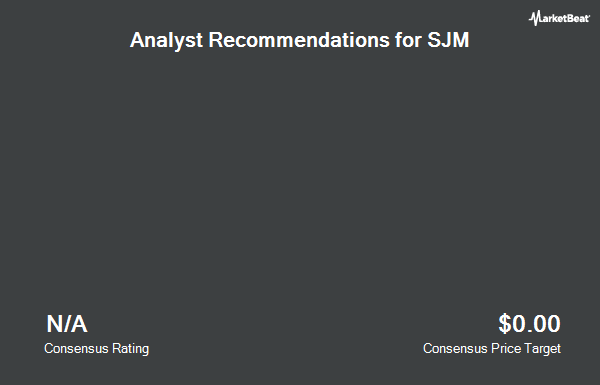 Analyst Recommendations for SJM (OTCMKTS:SJMHF)