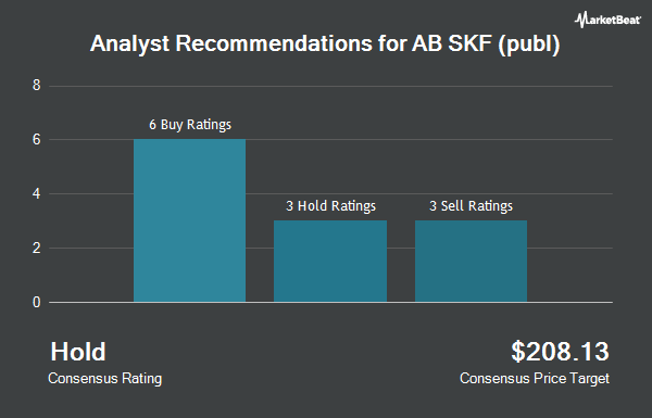 Analyst Recommendations for AB SKF (OTCMKTS:SKFRY)