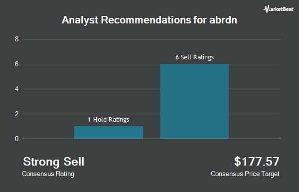 Analyst Recommendations for Standard Life Aberdeen (OTCMKTS:SLFPF)