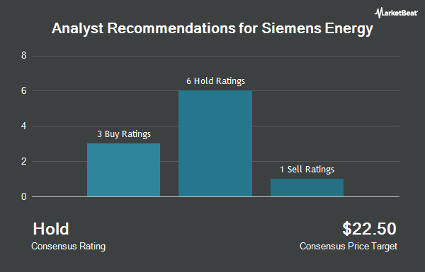 Analyst Recommendations for Siemens Energy (OTCMKTS:SMEGF)