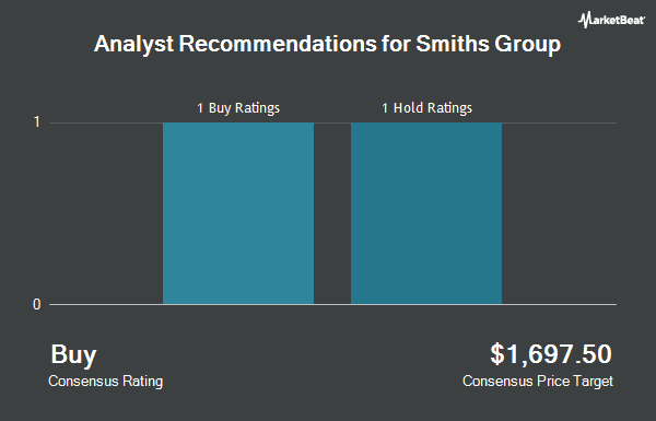 Analyst Recommendations for SMITHS GRP PLC/S (OTCMKTS:SMGZY)