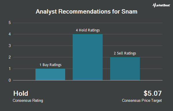 Analyst Recommendations for Snam (OTCMKTS:SNMRF)