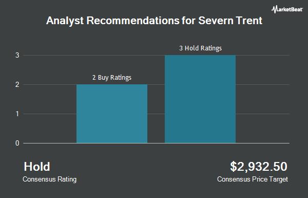 Analyst Recommendations for Severn Trent (OTCMKTS:STRNY)