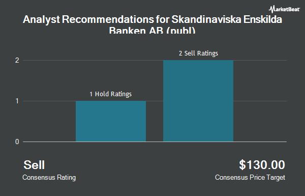 Analyst Recommendations for Skandinaviska Enskilda Banken AB (publ) (OTCMKTS:SVKEF)