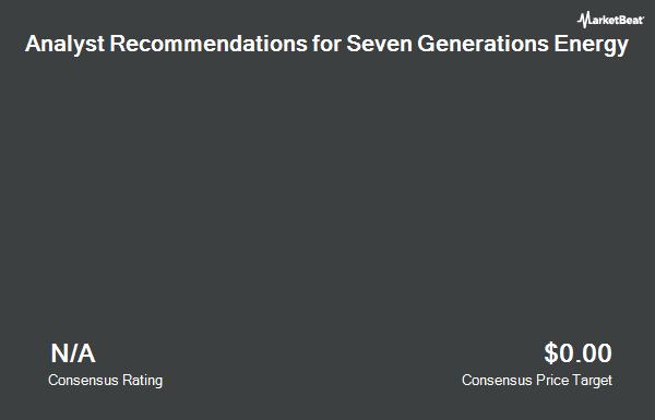 Analyst Recommendations for Seven Generations Energy (OTCMKTS:SVRGF)