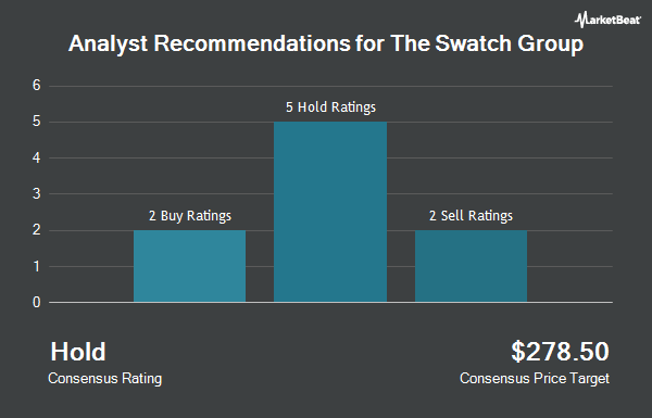Analyst Recommendations for SWATCH GRP AG/ADR (OTCMKTS:SWGAY)