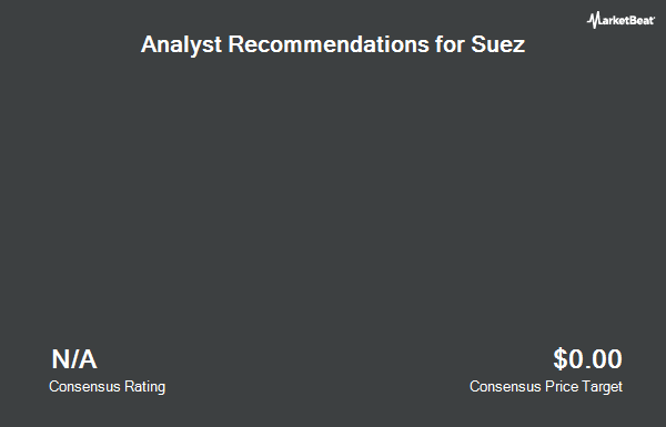 Analyst Recommendations for SUEZ/ADR (OTCMKTS:SZEVY)
